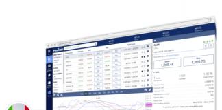 Perché scegliere la piattaforma di trading Plus500
