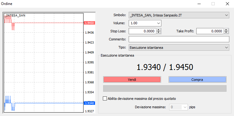 Come si fa un ordine su MetaTrader