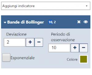 Bande di Bollinger su Plus500