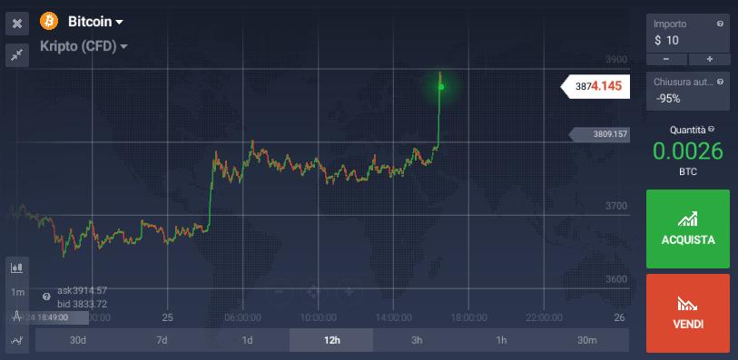Sezione dedicata ai migliori software di trading
