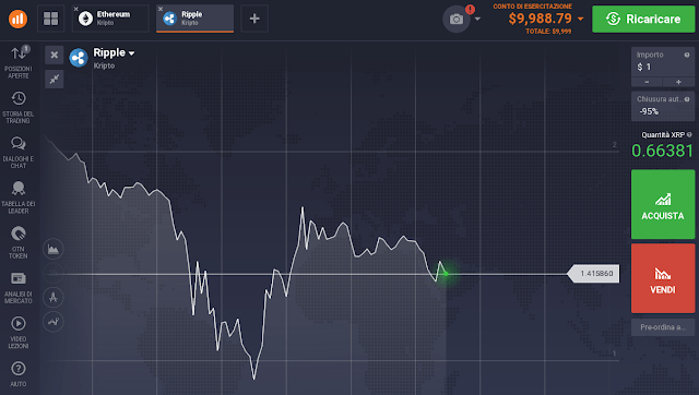 Come comprare Ripple su IQ Option