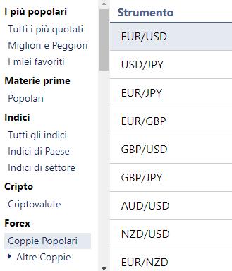 Come selezionare il Forex su Plus500