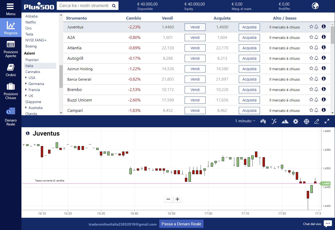 La piattaforma di trading Plus500 pronta per essere utilizzata