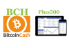 Come fare trading BCH su Plus500 con App o Webtrader e demo